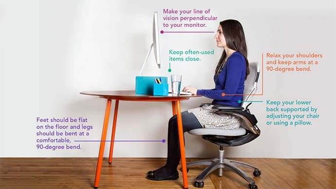 How Chairs Work For Back Pain